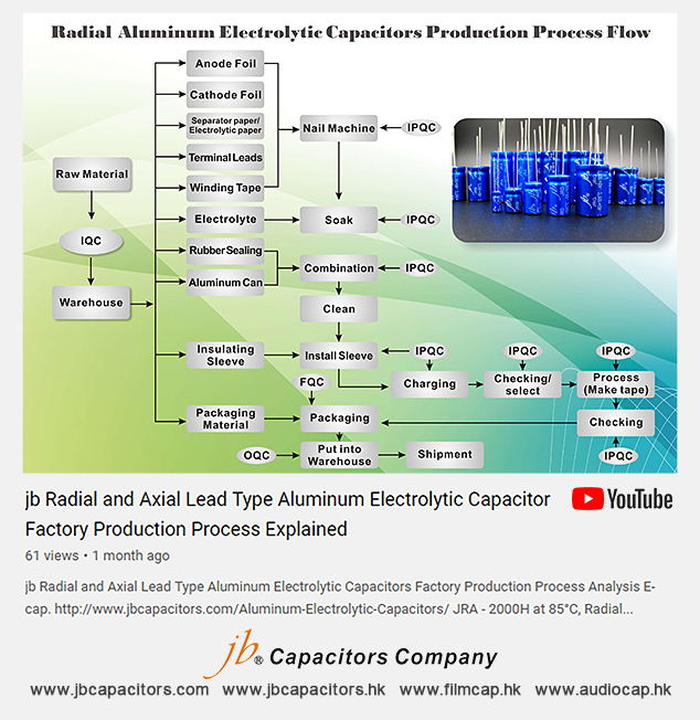 jb Radial Axial Lead Type Aluminum Electrolytic Capacitor Factory Production Process Explained Ecap